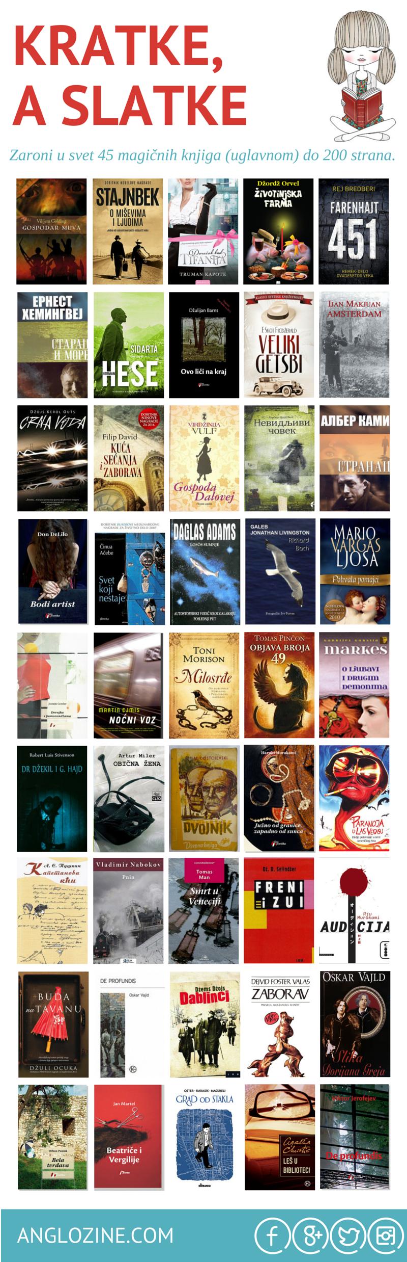Kratke a slatke: 45 knjiga koje ne smete propustiti